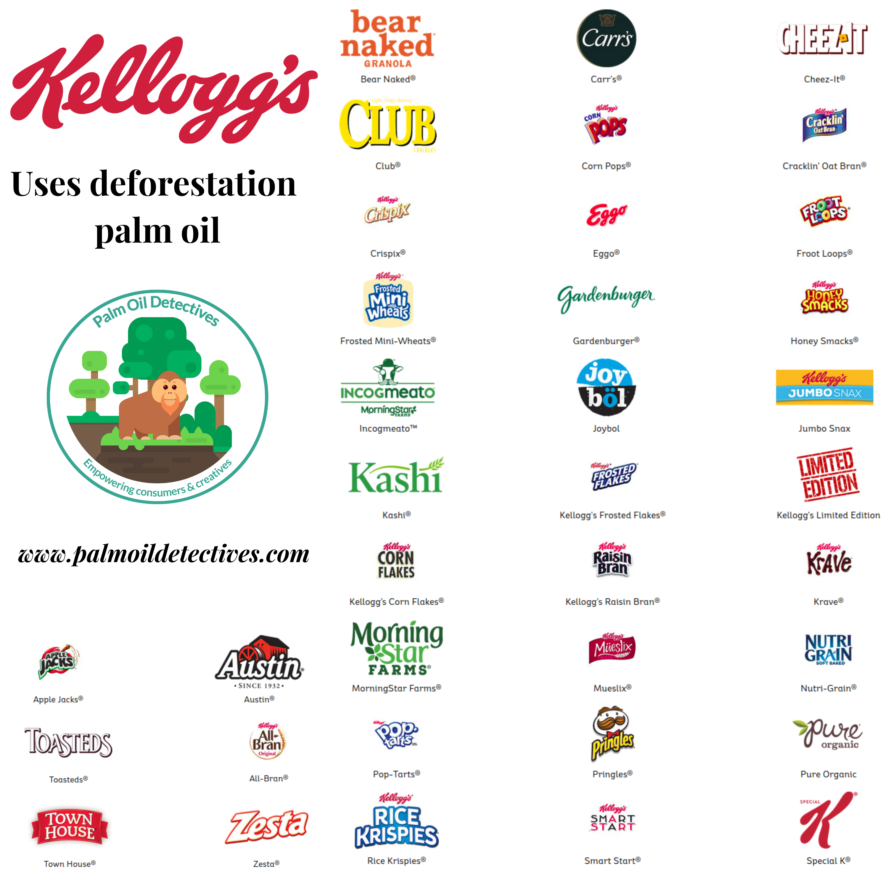Kelloggs brands with deforestation palm oil