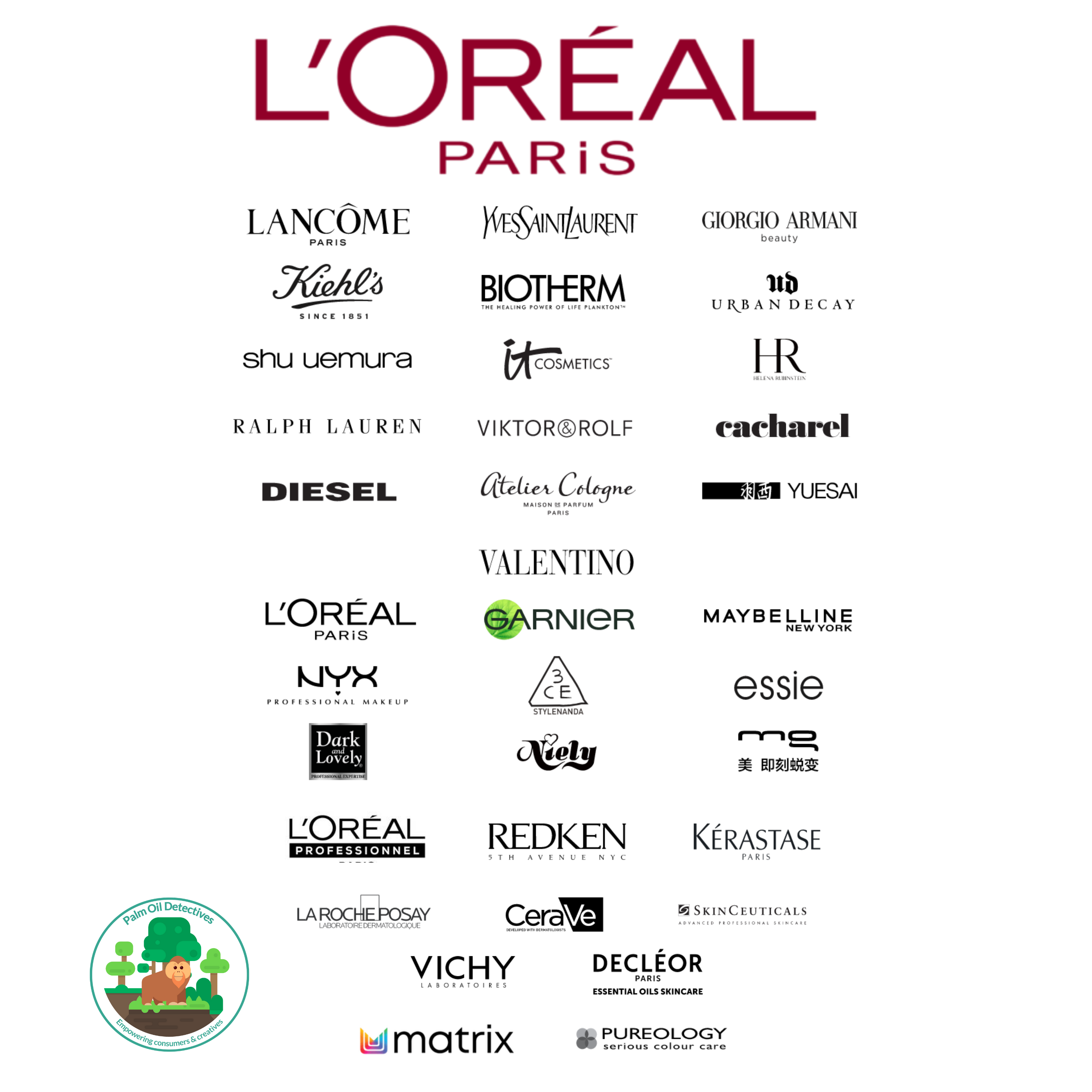 L'Oreal Brands Owned 2021